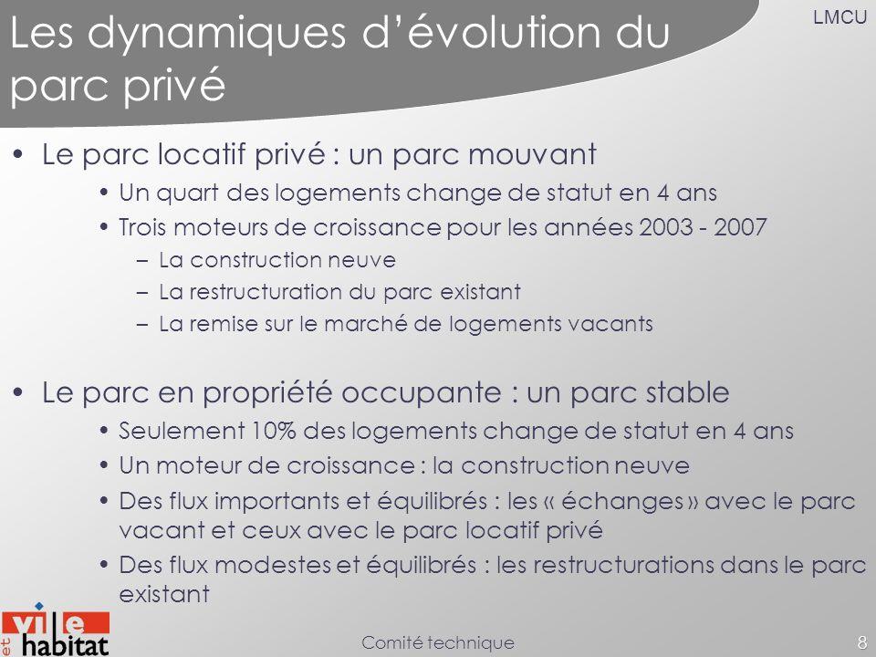 Les dynamiques d'évolution du parc privé