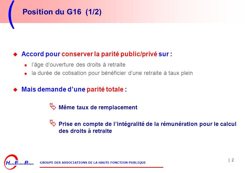 Position du G16 (1/2) Accord pour conserver la parité public/privé sur : l'âge d'ouverture des droits à retraite.