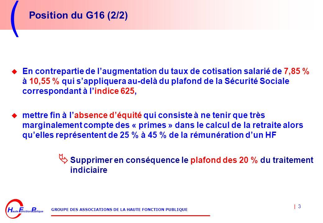 Position du G16 (2/2)