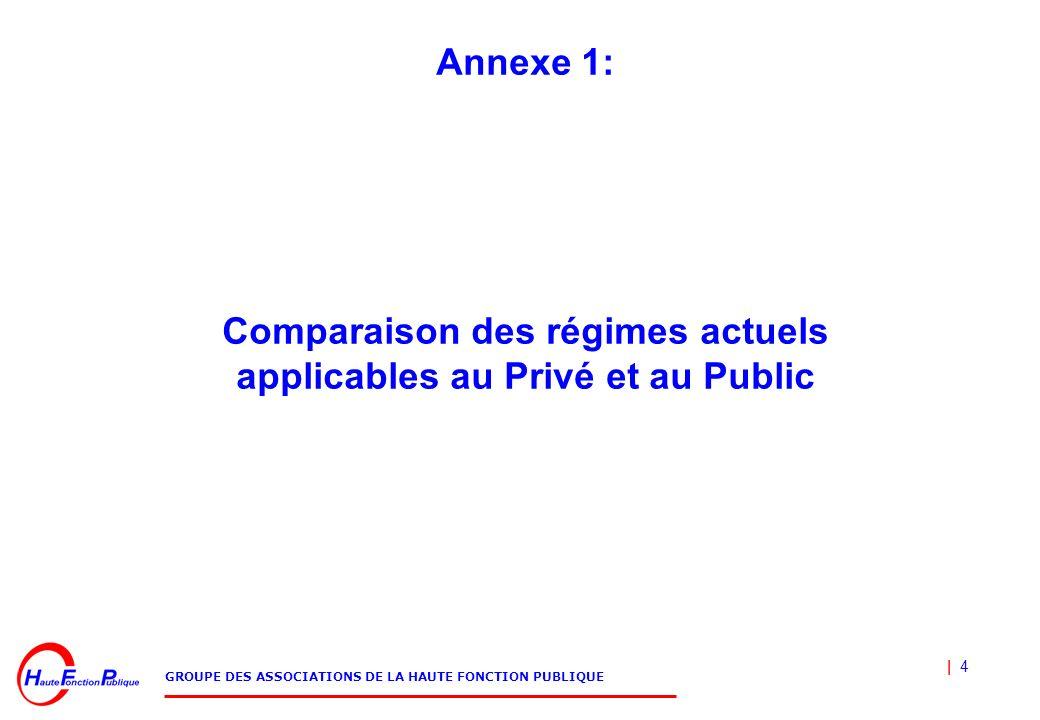 Annexe 1: Comparaison des régimes actuels applicables au Privé et au Public