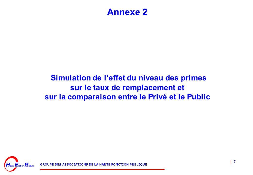 Annexe 2 Simulation de l'effet du niveau des primes sur le taux de remplacement et sur la comparaison entre le Privé et le Public