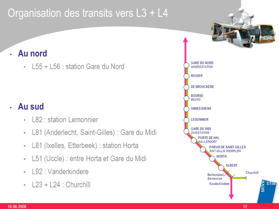 Organisation des transits vers L3 + L4
