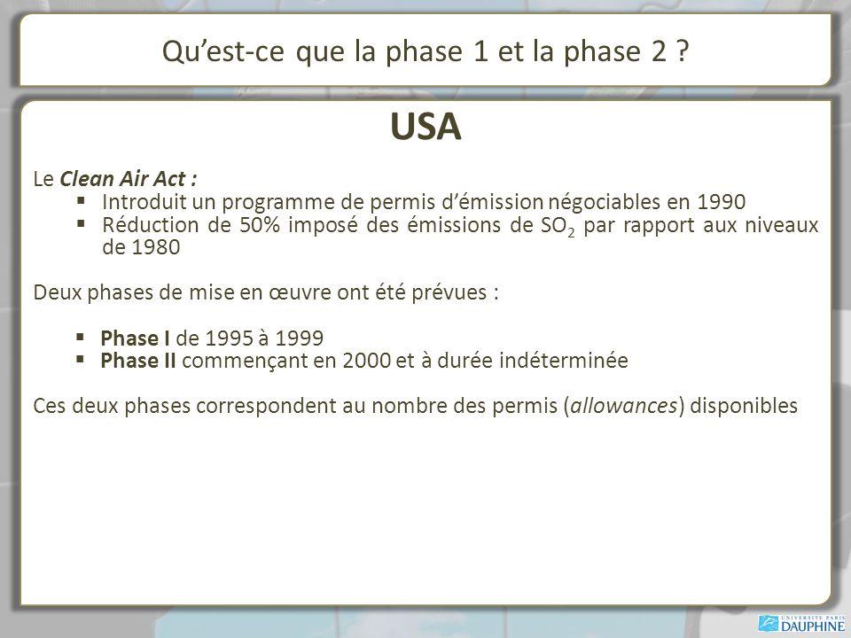 Qu'est-ce que la phase 1 et la phase 2