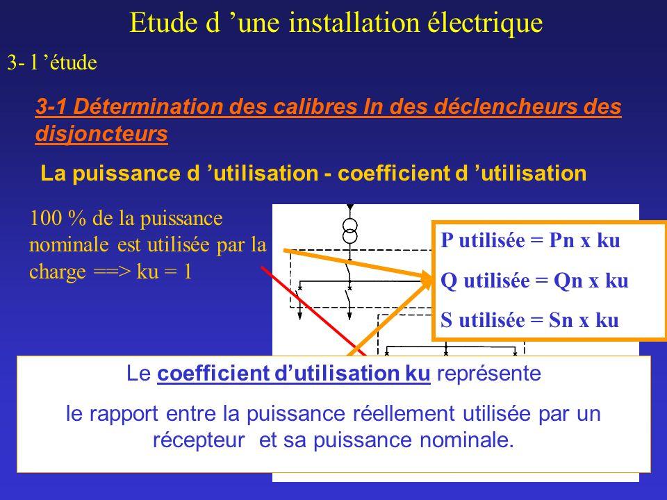 Le coefficient d'utilisation ku représente