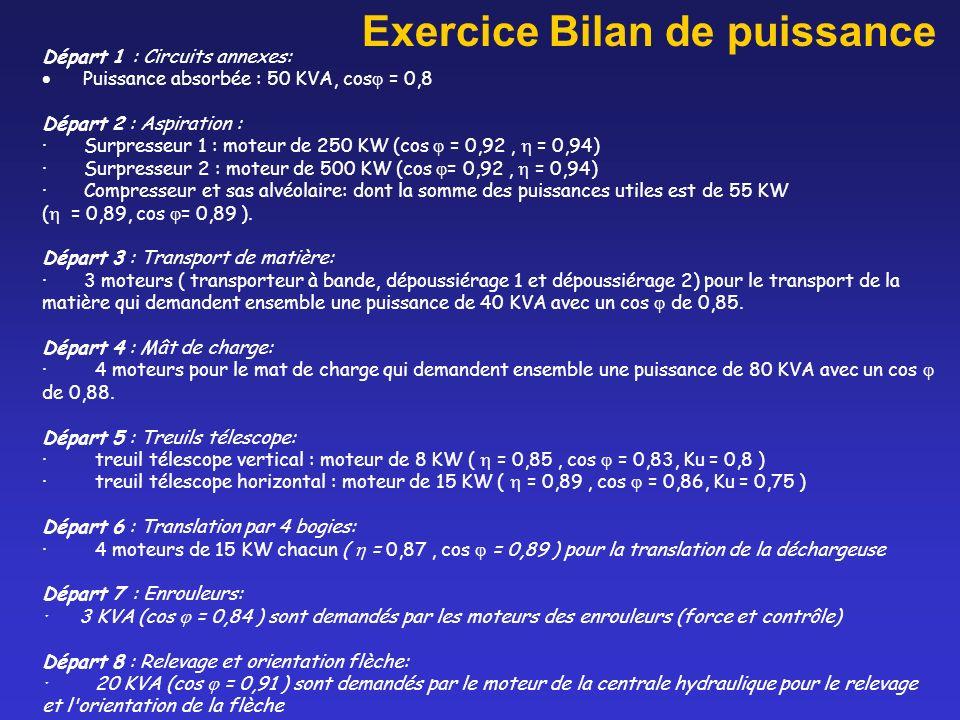 Exercice Bilan de puissance