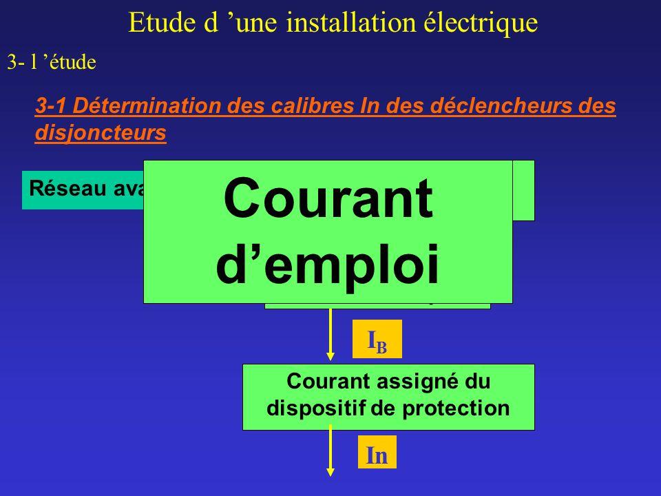 Courant d'emploi Etude d 'une installation électrique S IB In