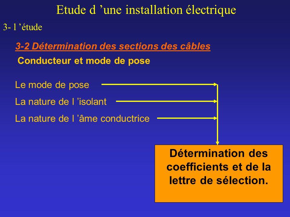 Détermination des coefficients et de la lettre de sélection.