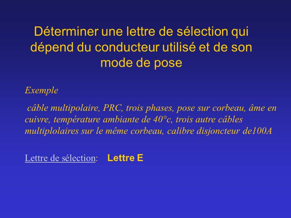Déterminer une lettre de sélection qui dépend du conducteur utilisé et de son