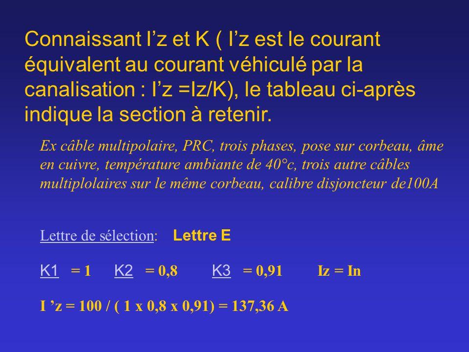 Connaissant I'z et K ( I'z est le courant équivalent au courant véhiculé par la canalisation : I'z =Iz/K), le tableau ci-après indique la section à retenir.