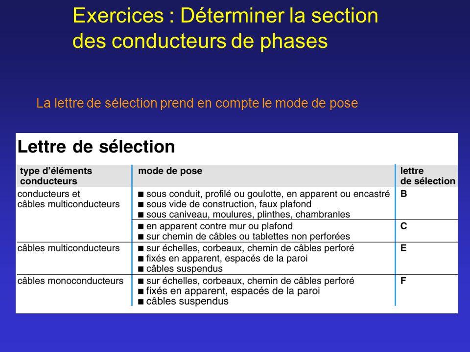 Exercices : Déterminer la section des conducteurs de phases