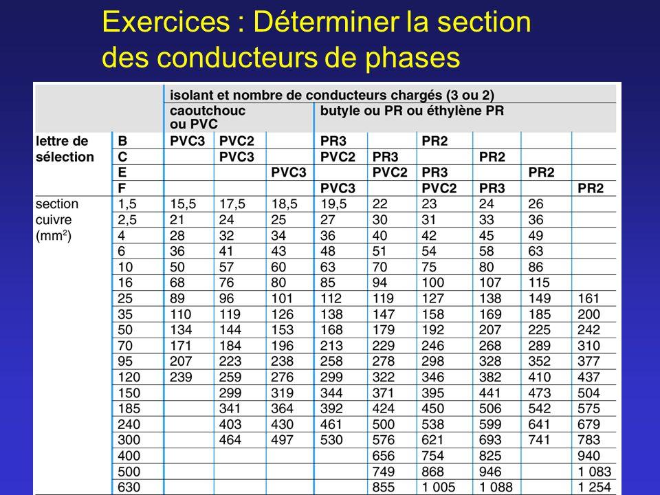 Exercices : Déterminer la section