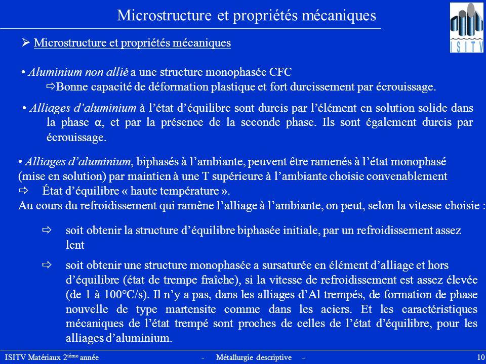 Microstructure et propriétés mécaniques