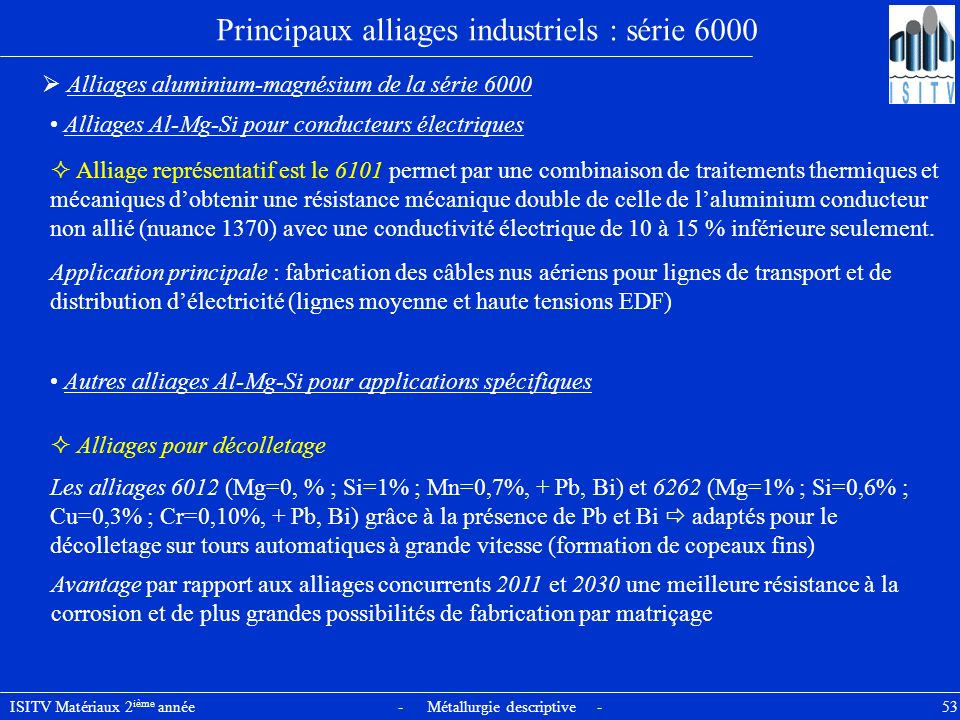 Principaux alliages industriels : série 6000
