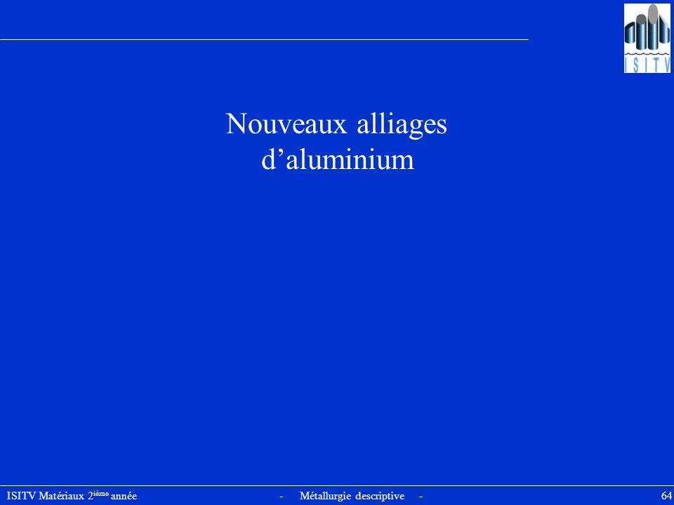 Nouveaux alliages d'aluminium
