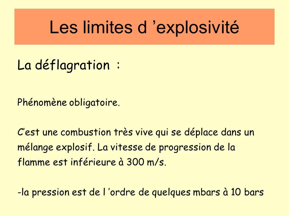 Les limites d 'explosivité