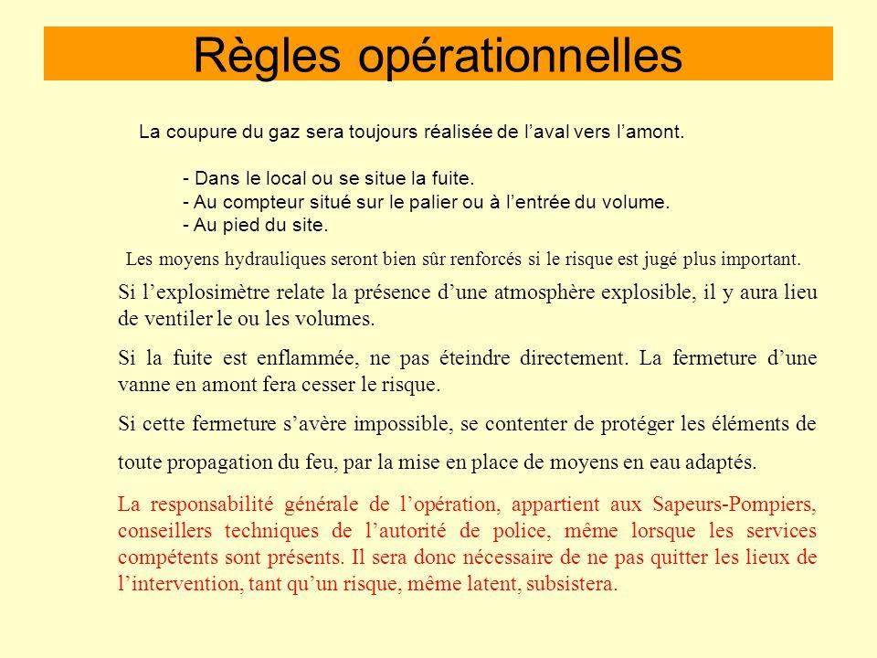 Règles opérationnelles
