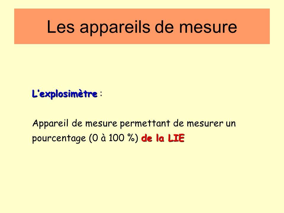 Les appareils de mesure