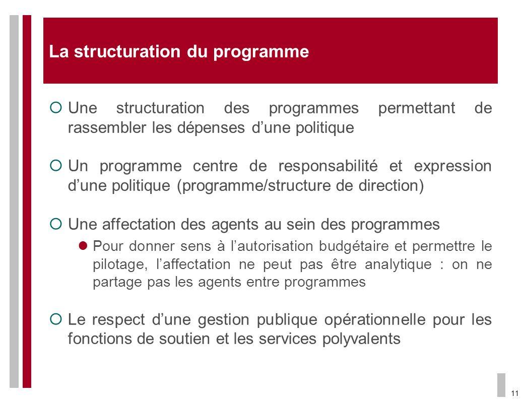La structuration du programme