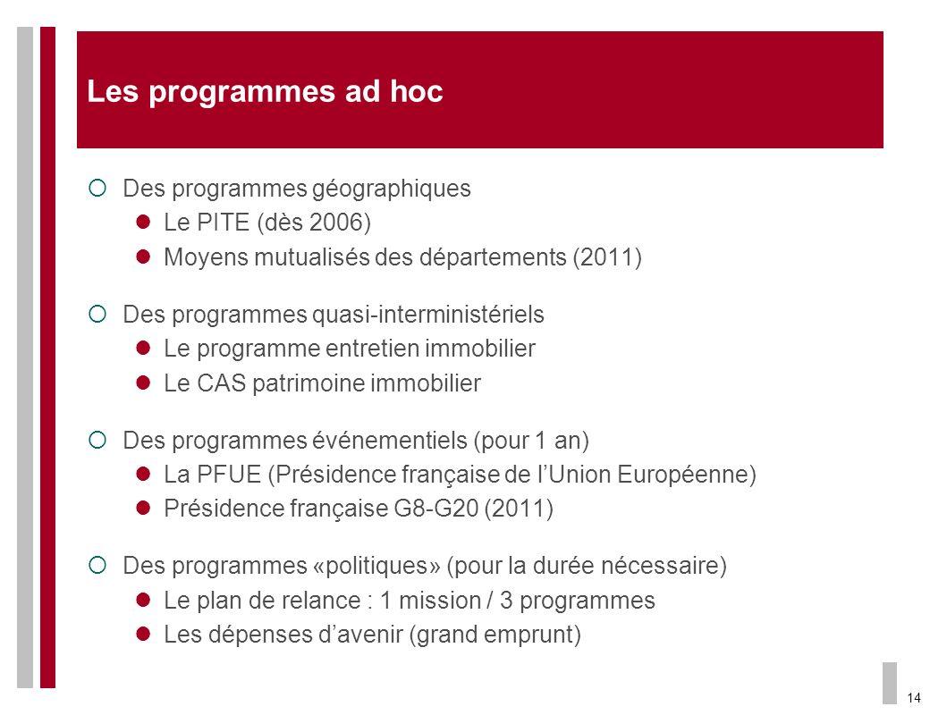Les programmes ad hoc Des programmes géographiques Le PITE (dès 2006)