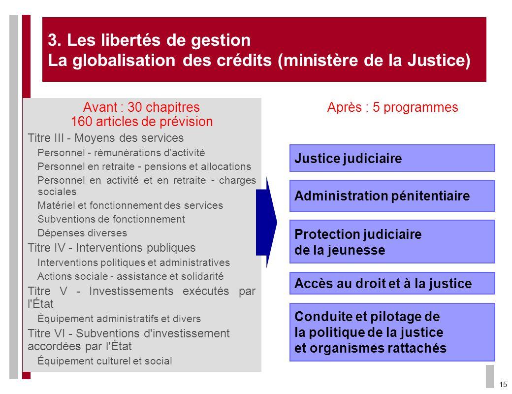 3. Les libertés de gestion La globalisation des crédits (ministère de la Justice)