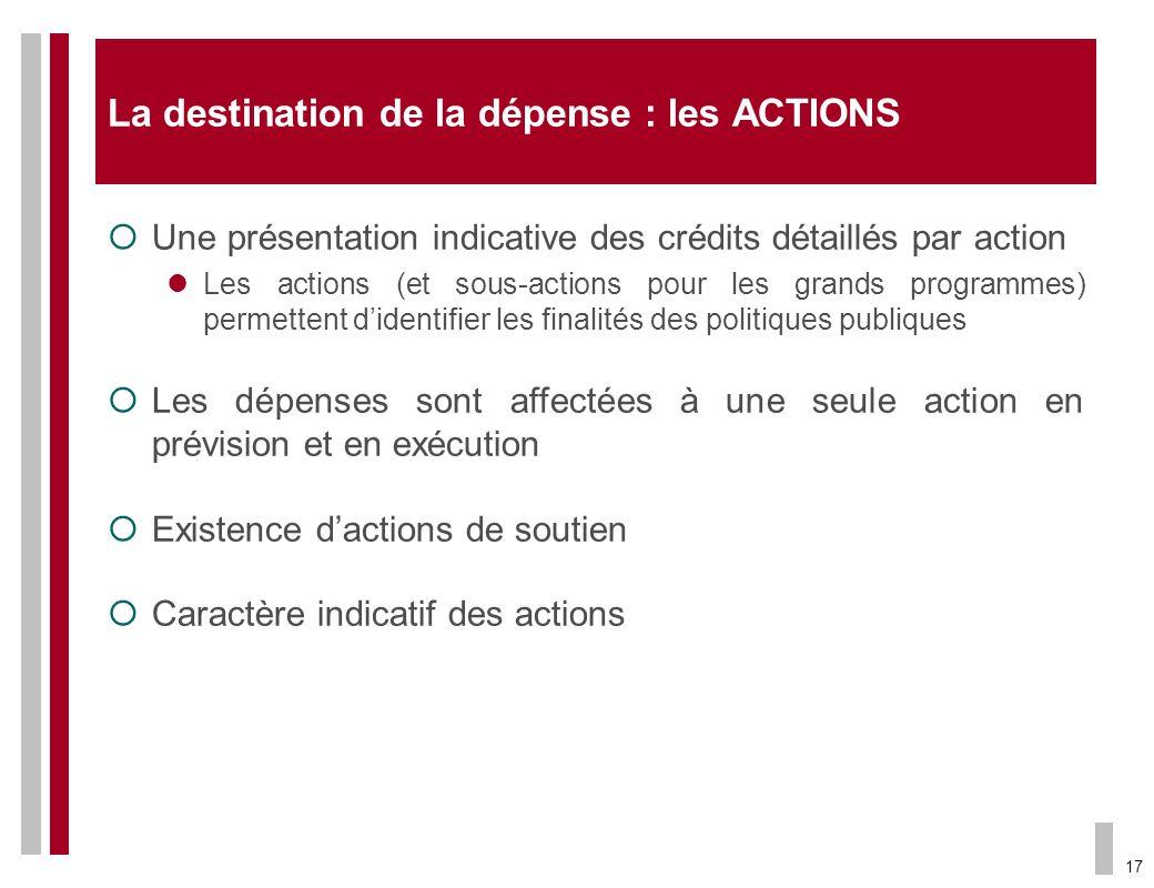 La destination de la dépense : les ACTIONS