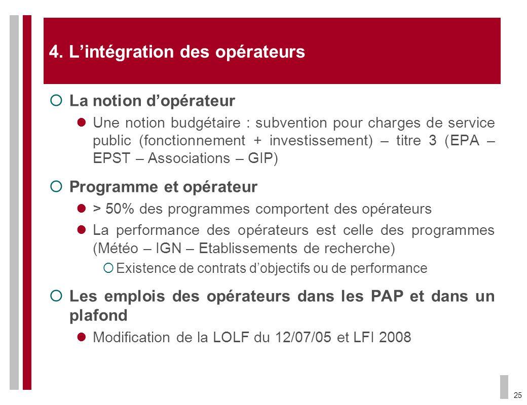 4. L'intégration des opérateurs