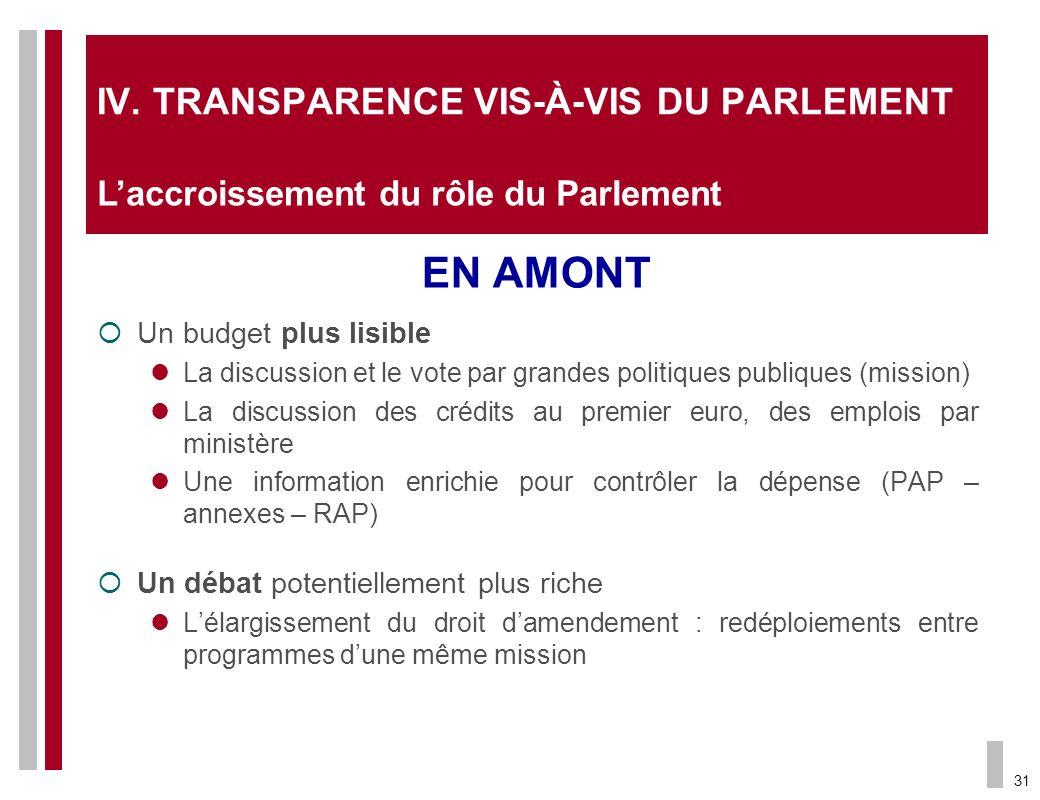 TRANSPARENCE VIS-À-VIS DU PARLEMENT