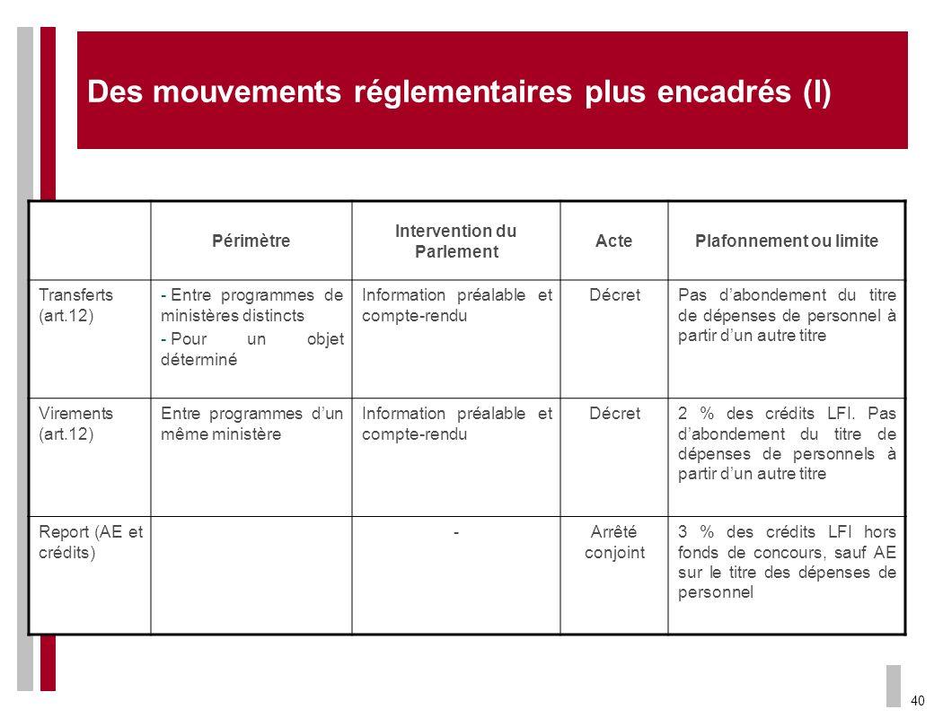 Des mouvements réglementaires plus encadrés (I)