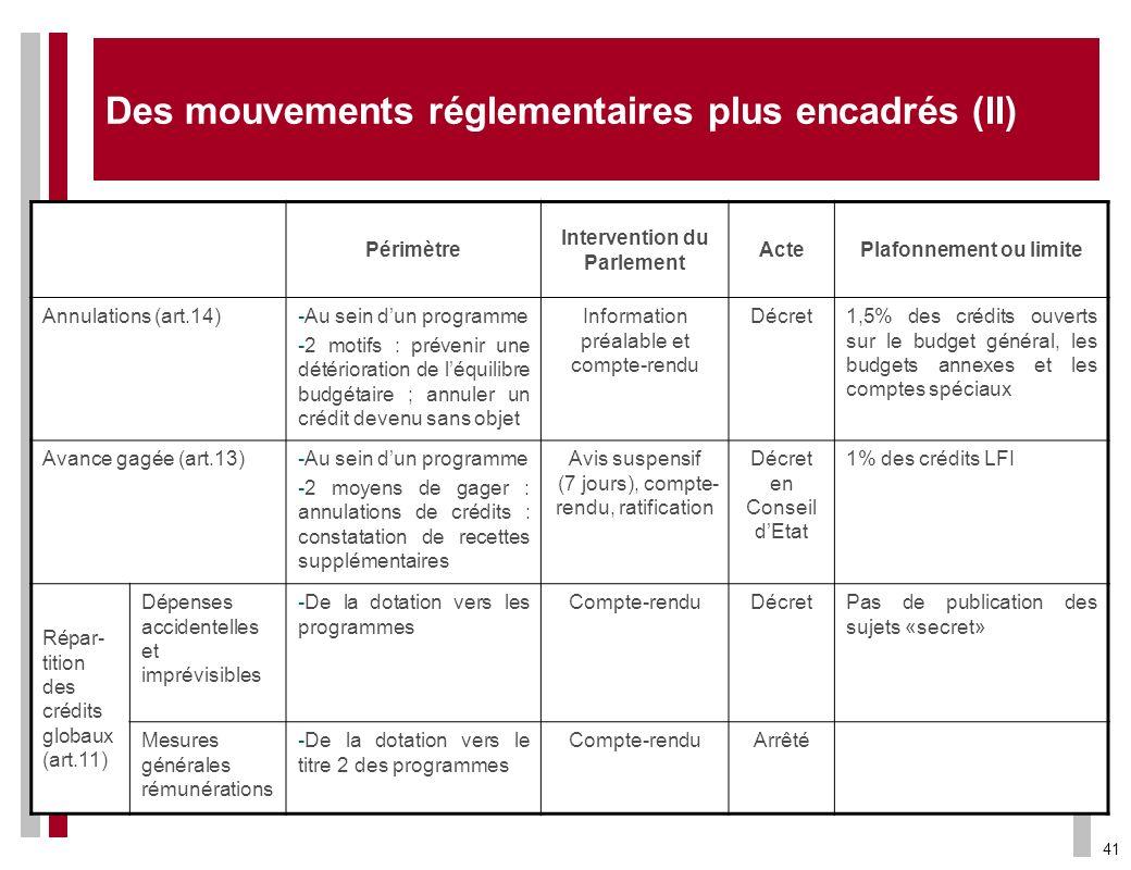 Des mouvements réglementaires plus encadrés (II)