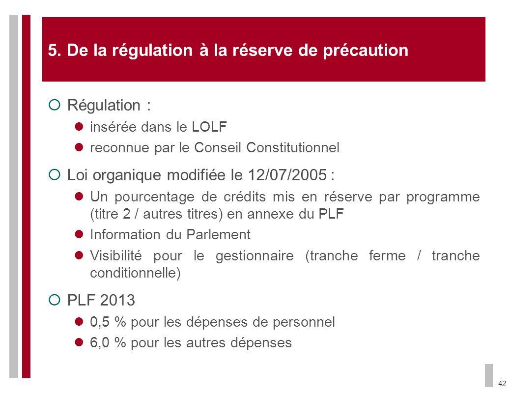 5. De la régulation à la réserve de précaution