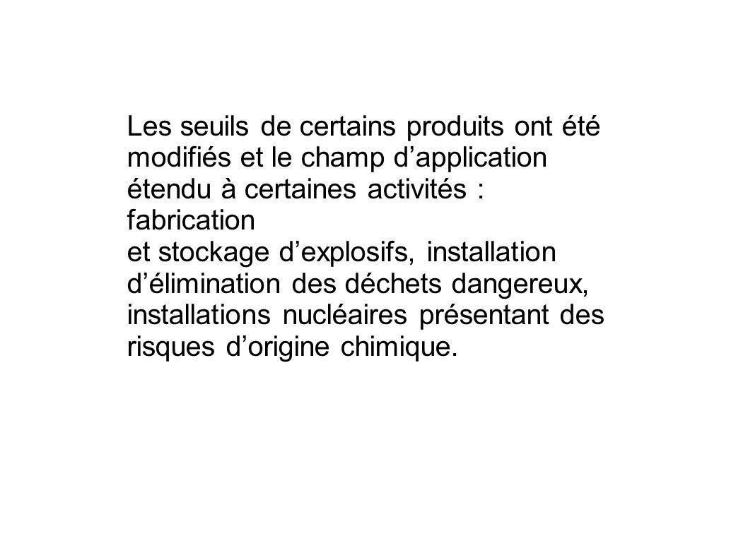 Les seuils de certains produits ont été modifiés et le champ d'application étendu à certaines activités : fabrication