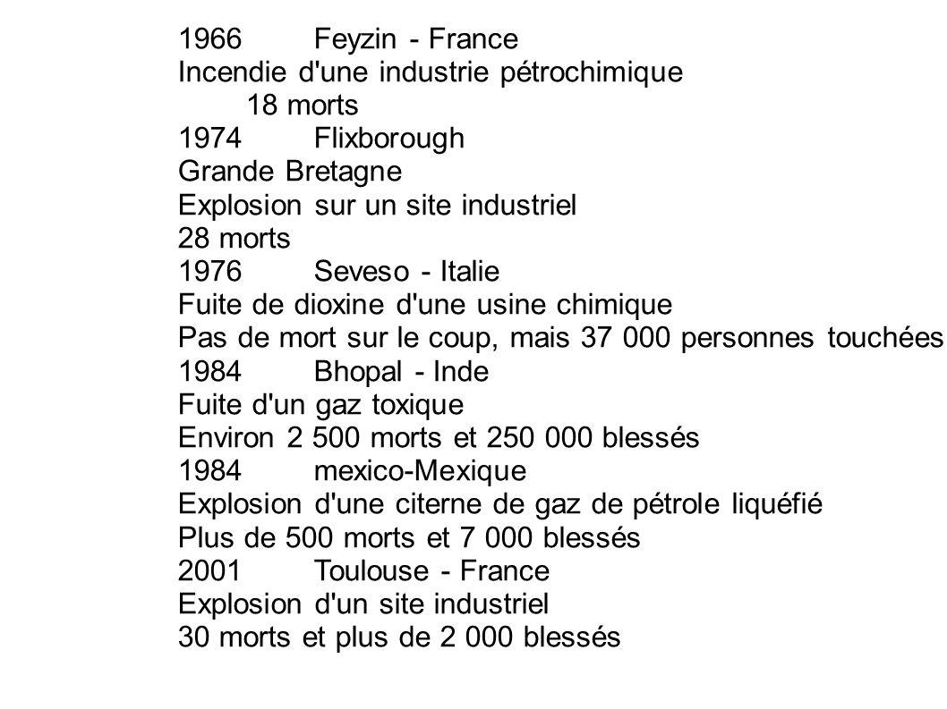 1966 Feyzin - France Incendie d une industrie pétrochimique. 18 morts. 1974 Flixborough. Grande Bretagne.