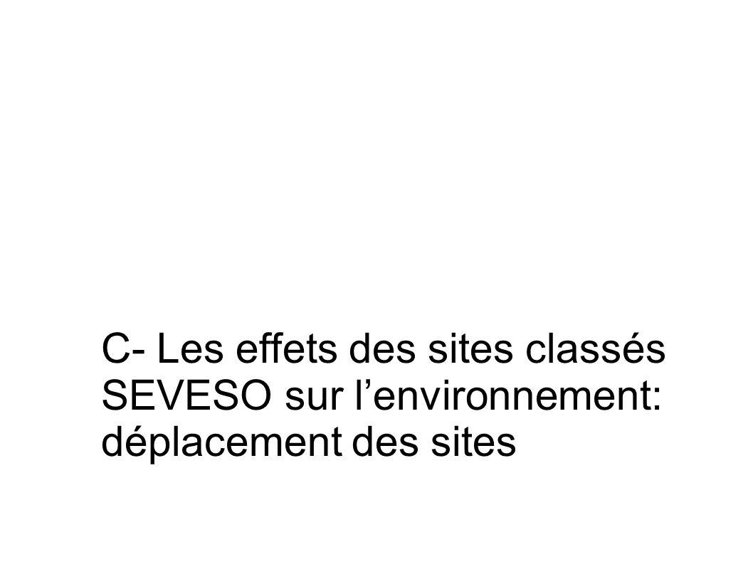 C- Les effets des sites classés SEVESO sur l'environnement: déplacement des sites