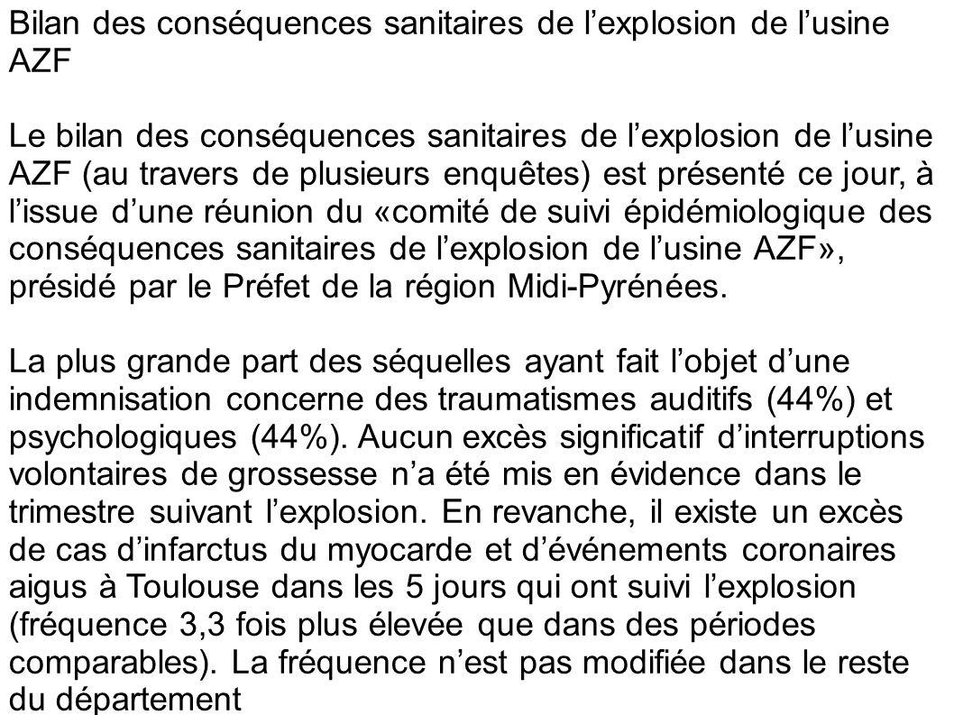 Bilan des conséquences sanitaires de l'explosion de l'usine AZF