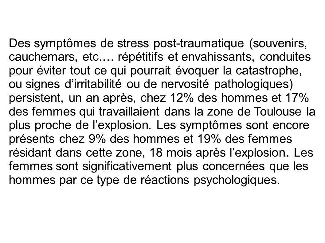 Des symptômes de stress post-traumatique (souvenirs, cauchemars, etc