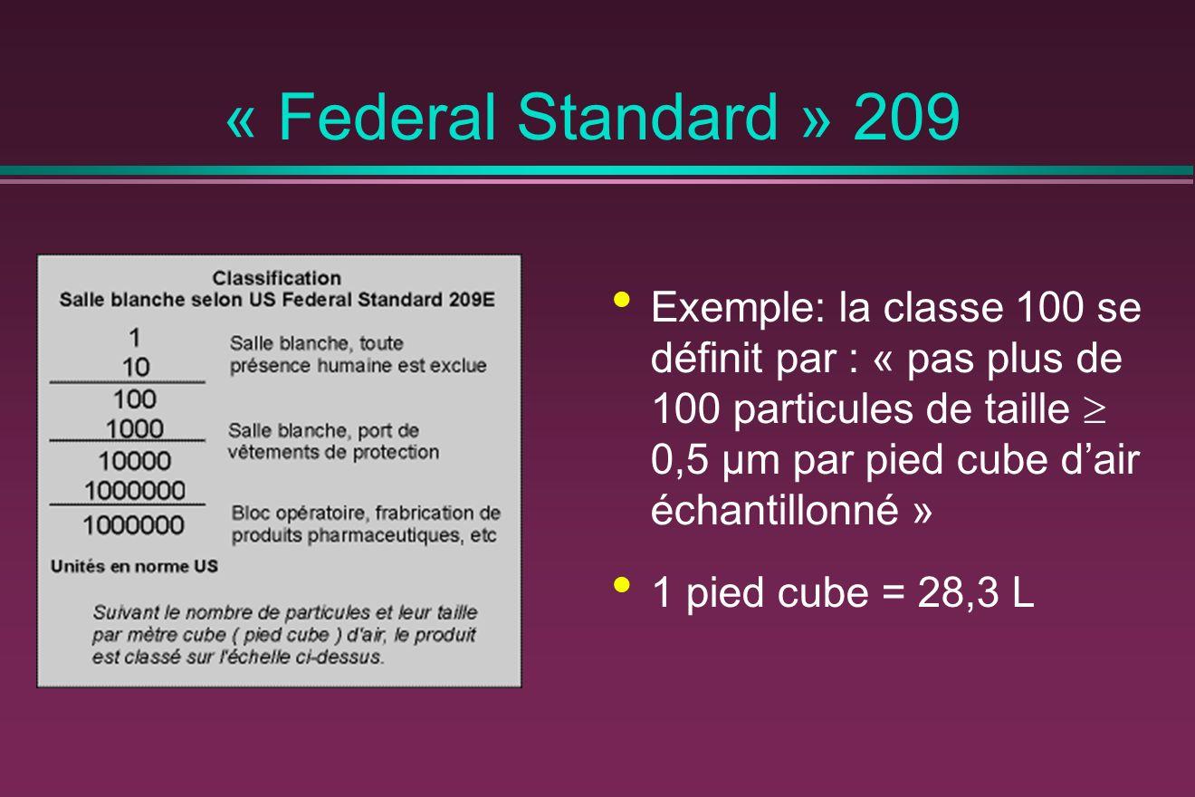« Federal Standard » 209 Exemple: la classe 100 se définit par : « pas plus de 100 particules de taille  0,5 μm par pied cube d'air échantillonné »
