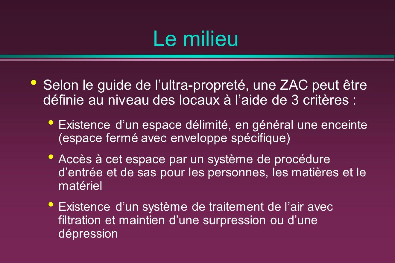 Le milieu Selon le guide de l'ultra-propreté, une ZAC peut être définie au niveau des locaux à l'aide de 3 critères :
