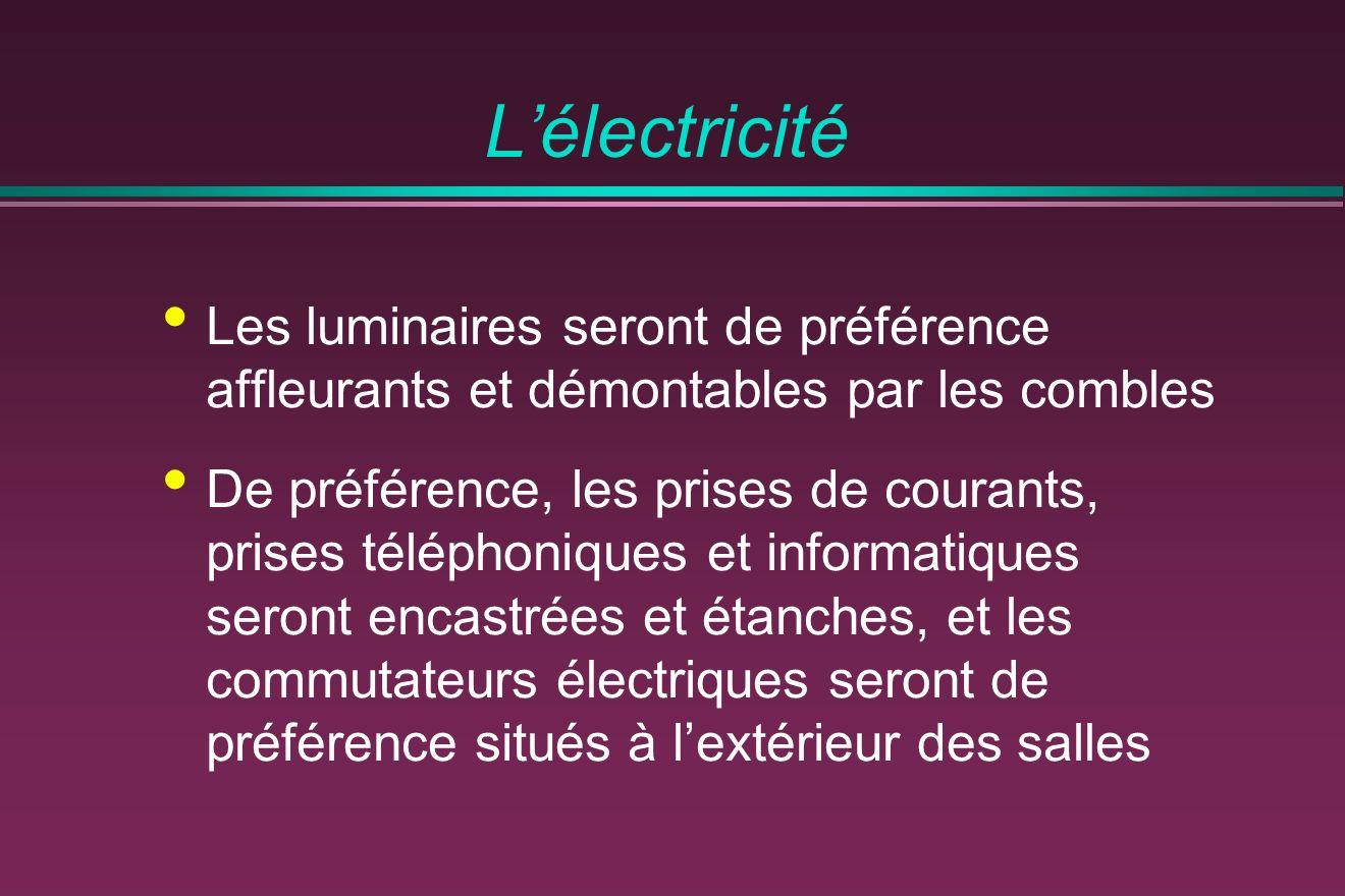 L'électricité Les luminaires seront de préférence affleurants et démontables par les combles.
