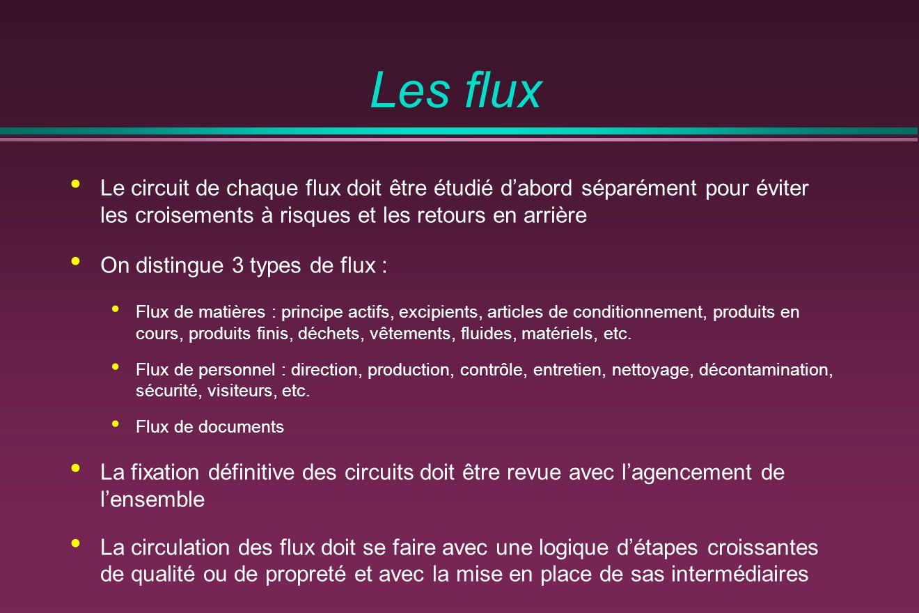 Les flux Le circuit de chaque flux doit être étudié d'abord séparément pour éviter les croisements à risques et les retours en arrière.