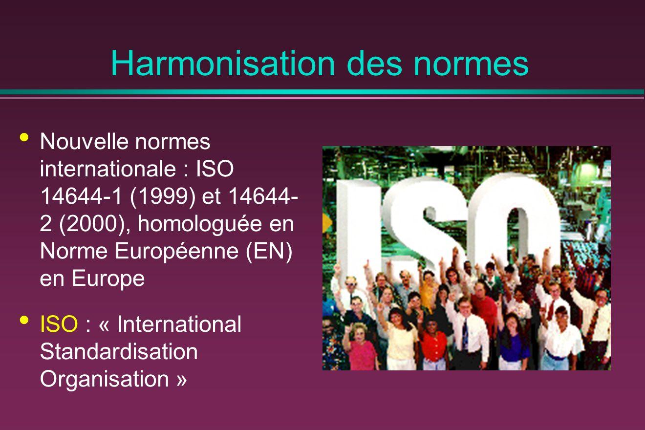 Harmonisation des normes