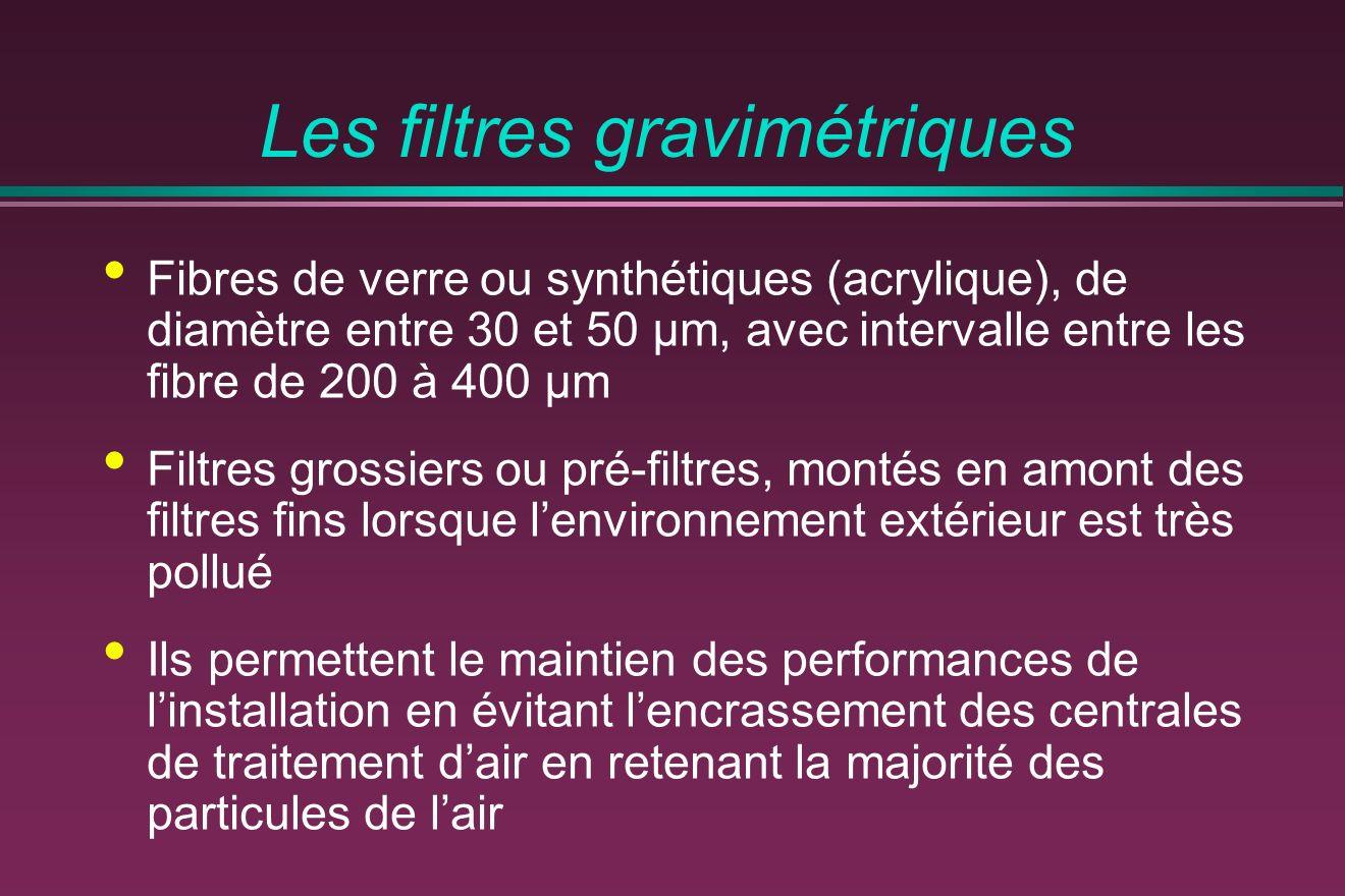 Les filtres gravimétriques