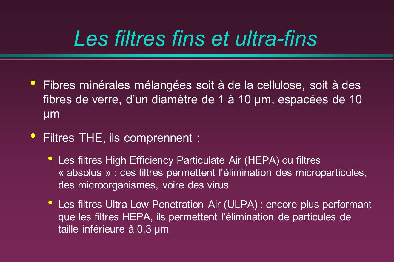 Les filtres fins et ultra-fins