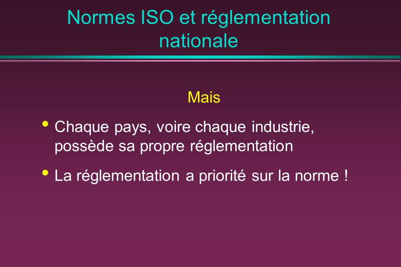 Normes ISO et réglementation nationale