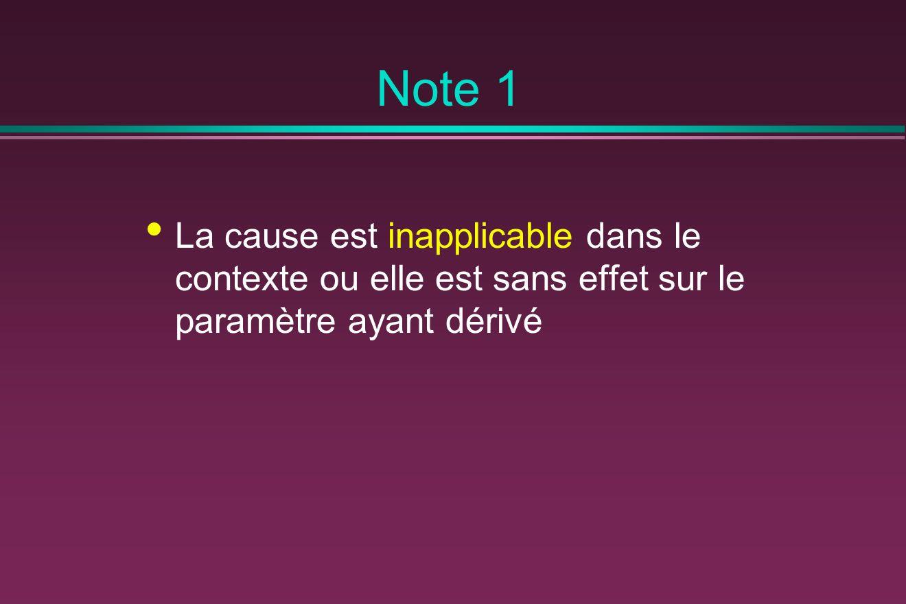Note 1 La cause est inapplicable dans le contexte ou elle est sans effet sur le paramètre ayant dérivé.
