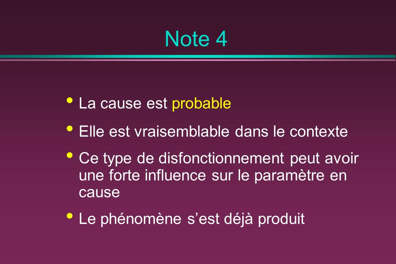 Note 4 La cause est probable Elle est vraisemblable dans le contexte