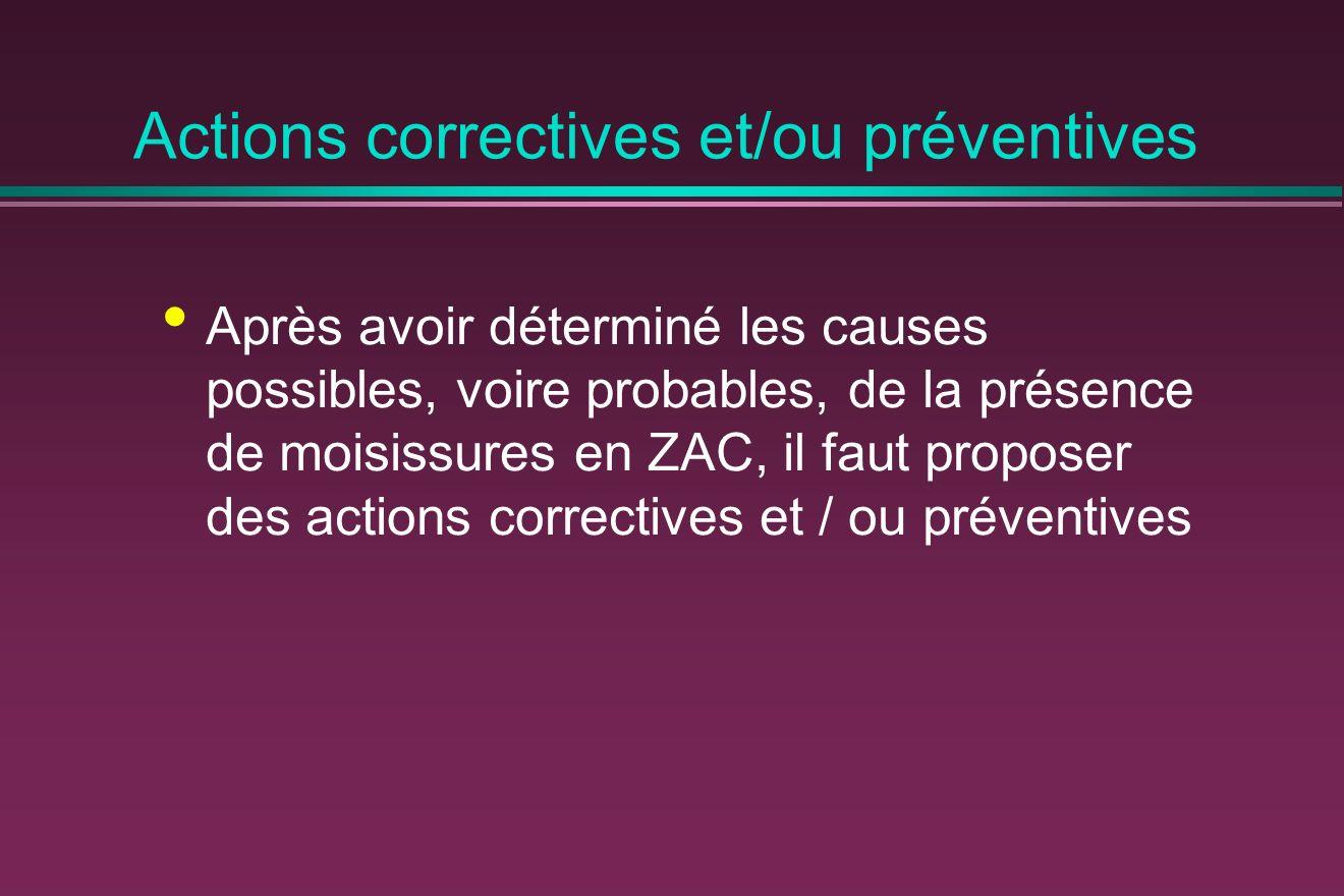 Actions correctives et/ou préventives