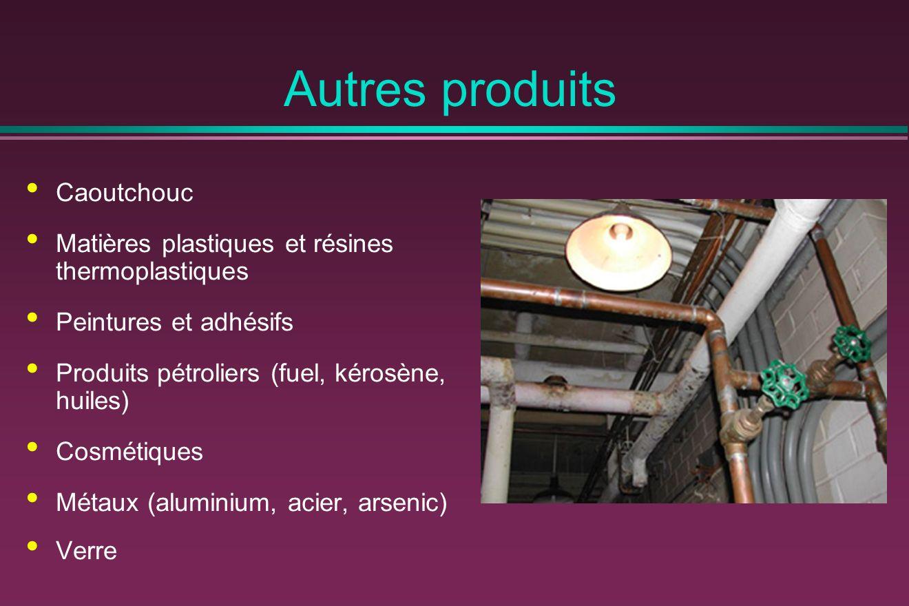 Autres produits Caoutchouc
