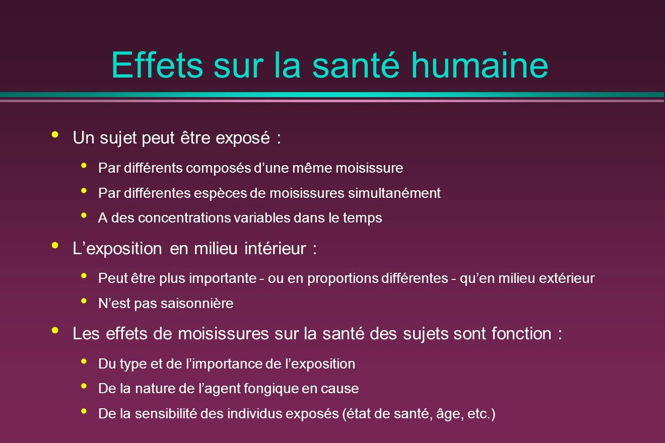 Effets sur la santé humaine
