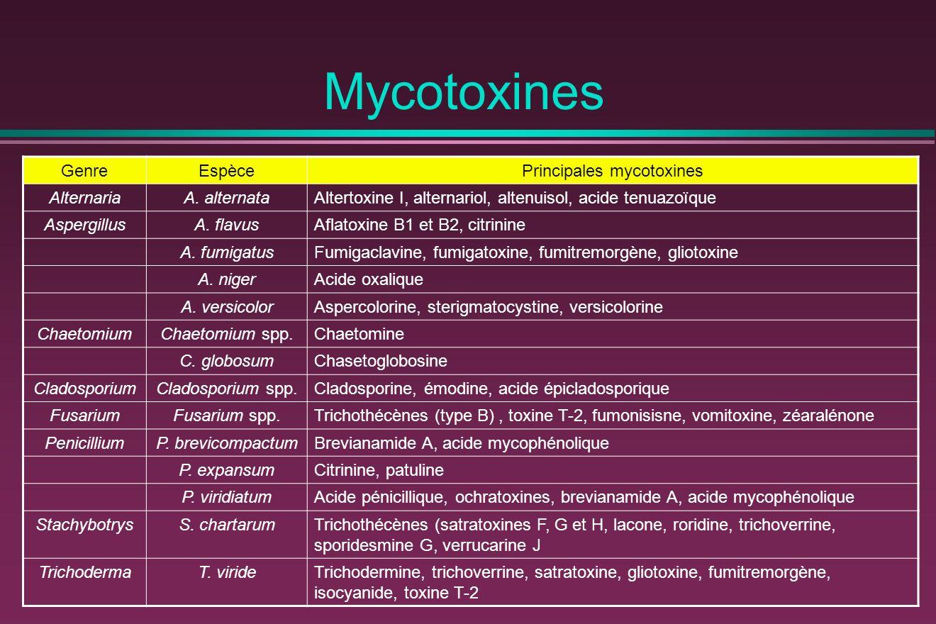 Principales mycotoxines