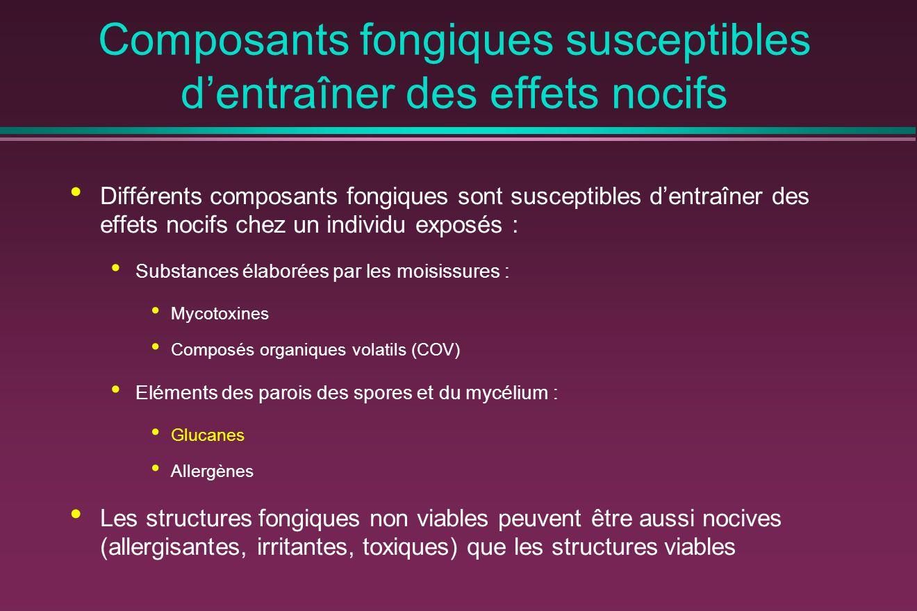 Composants fongiques susceptibles d'entraîner des effets nocifs